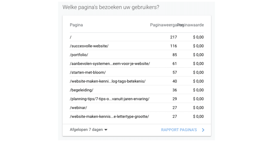 Hoe Google Analytics werkt