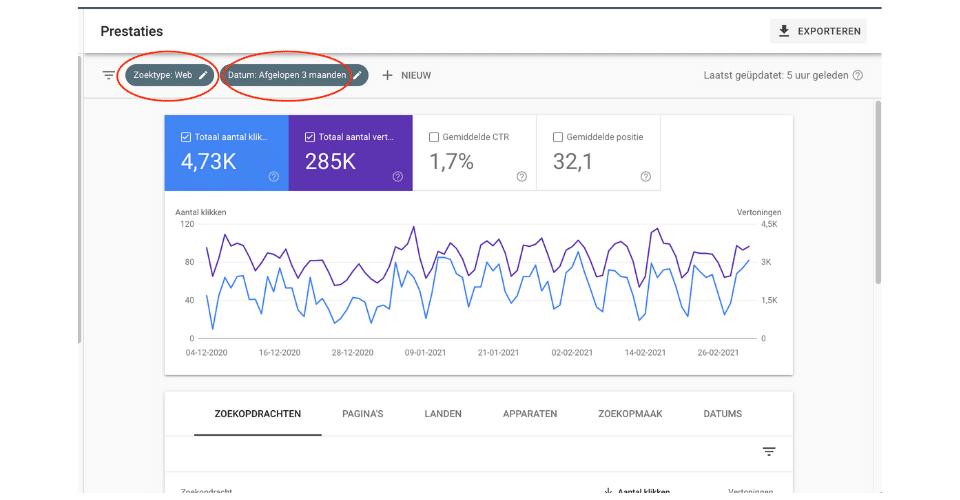 Hoe kan ik Google Search Console gebruiken