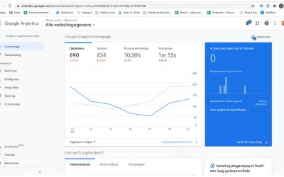 Hoe werkt Google Analytics, cijfers en resultaten begrijpen